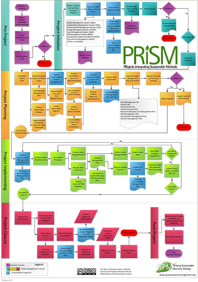 PRiSM-2015-Final.png